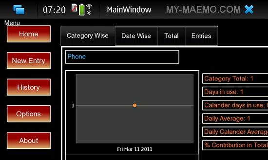 MoneyTrail for Nokia N900 / Maemo 5
