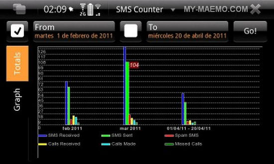 SMSCounter for Nokia N900 / Maemo 5