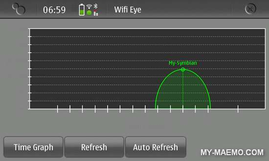 WifiEye for Nokia N900 / Maemo 5